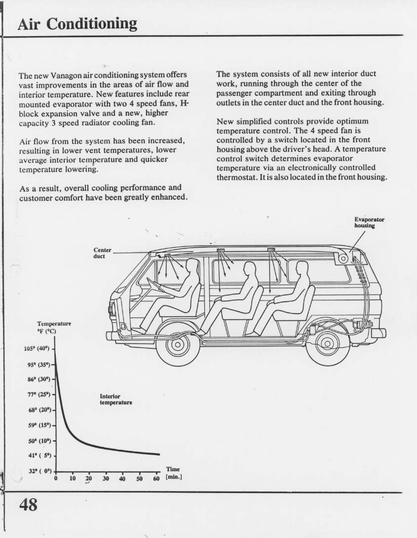 Thesamba Com Vanagon View Topic Manual Guide